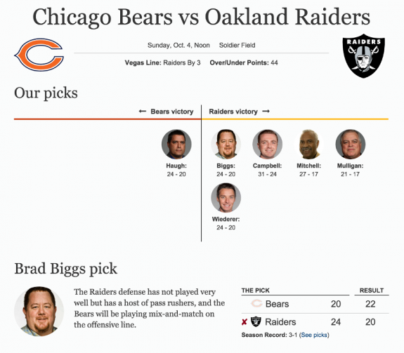 screenshot--bears-predictions--top