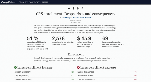 screenshot--cps-10th-day-enrollment--top